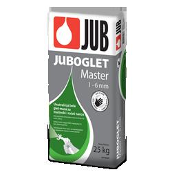JUBOGLET Master 1-6 mm