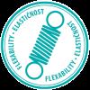 HYDROSOL - Flexibility (turqoise)
